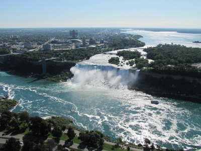 Klimainformationen Niagarafälle