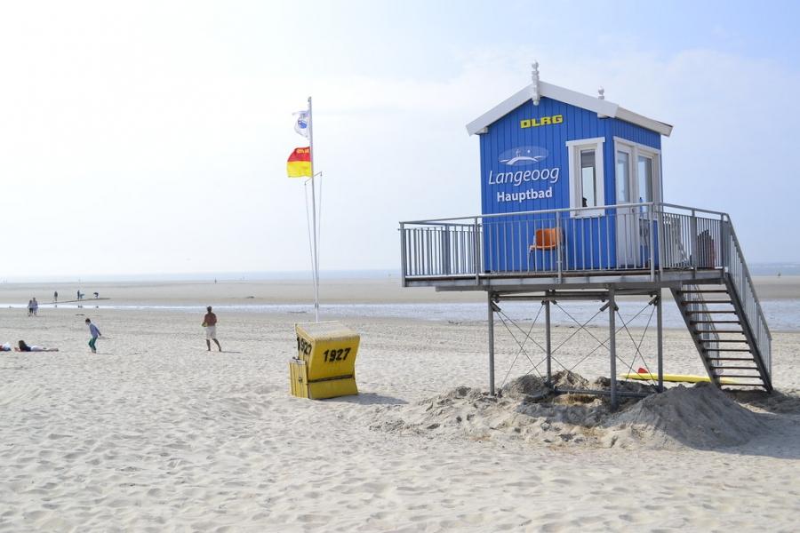 Wetter Auf Langeoog